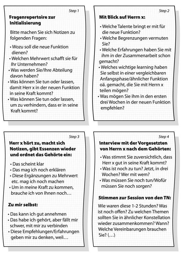 Personal- und Organisationsentwicklung bei Radio Bremen: Tool zum Erfragen von Wirklichkeitskonstruktionen in Bezug auf neue Funktionen